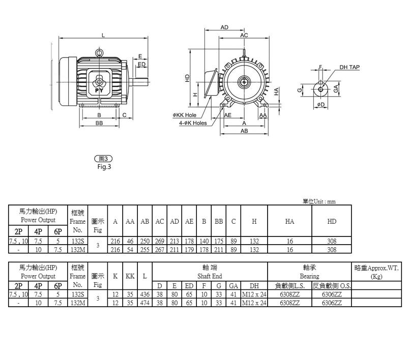 Pu Yuan Electric Machinery Co. Ltd.,Hydraulic pump motor,Bracketed ...